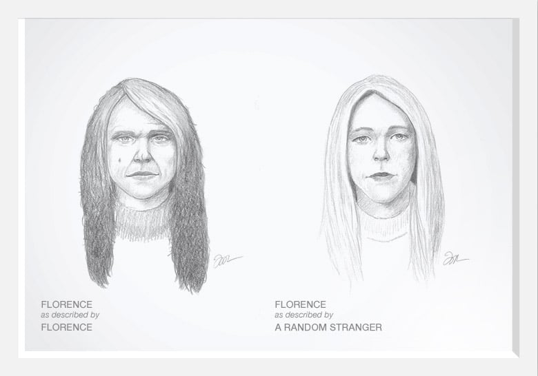 self-image, self-help, dove real beauty sketches
